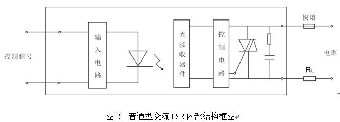 单相交流固态继电器