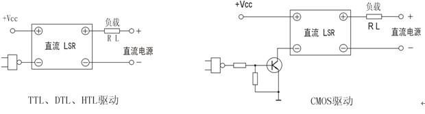 输出电路:直流固态继电器输出电流