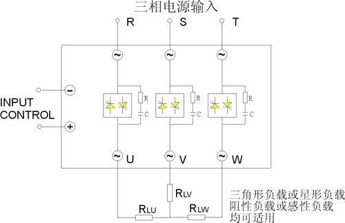 三相交流固态继电器