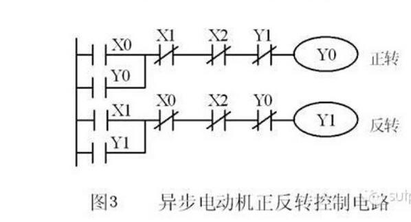 三相异步电动机正反转控制电路图原理讲解